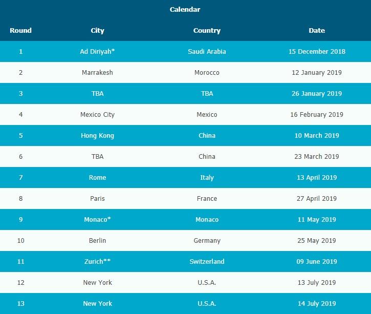 Formula E Calendario.Calendario Formula E 18 19 Momentogp