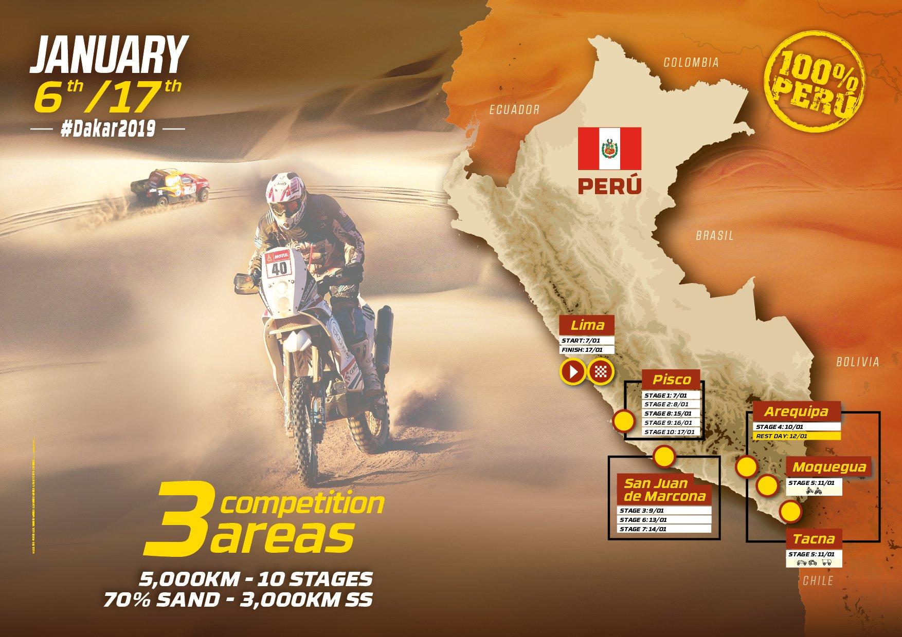 Recorrido del Dakar 2019