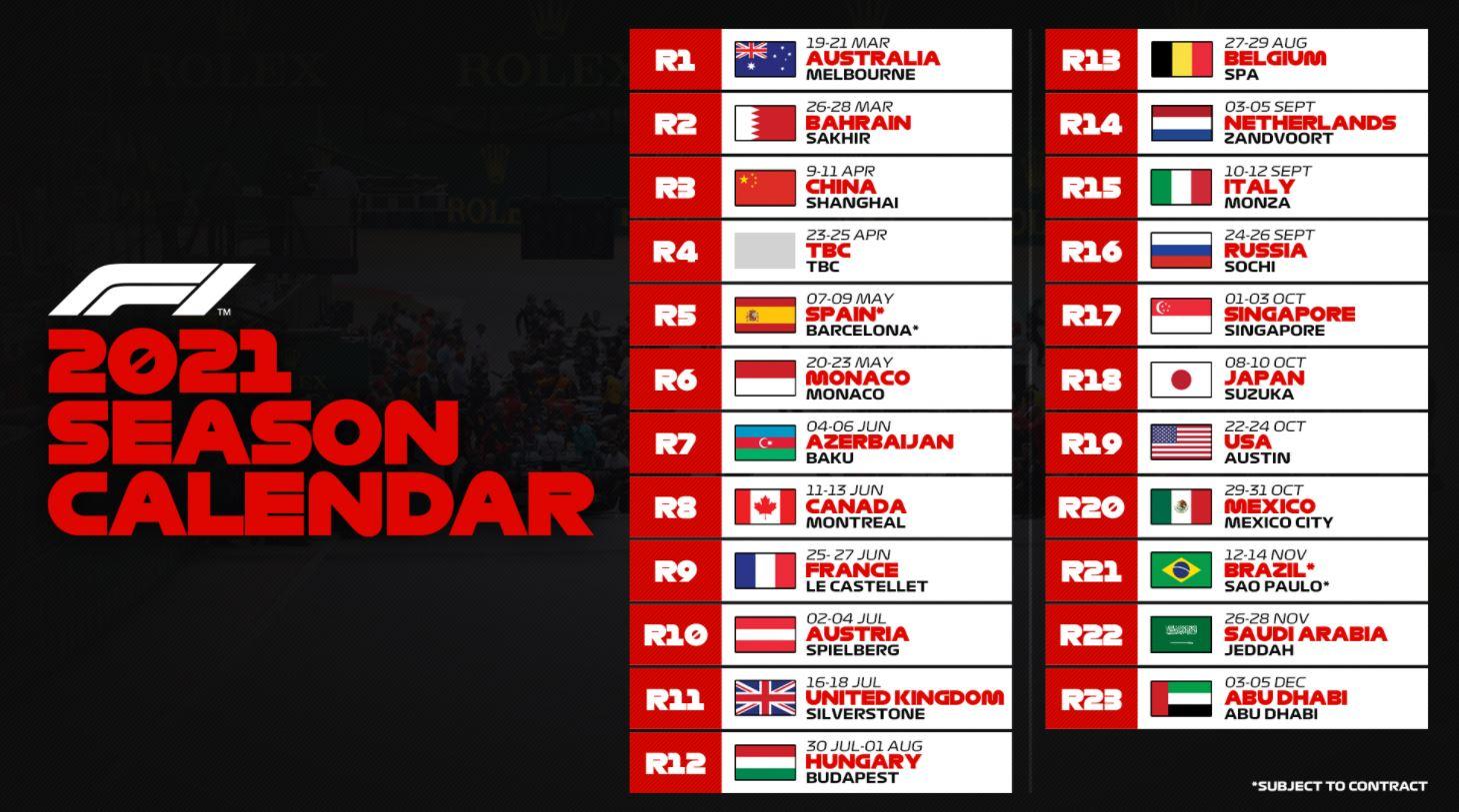Calendario F1 2021 • MomentoGP